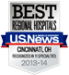 U.S. News Ranks St. Elizabeth Edgewood among Region's Best Hospitals.